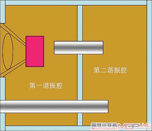 迷宫式箱体结构示意图